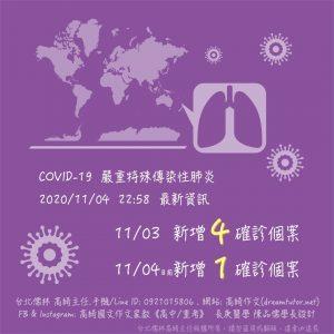 COVID-19 2020/11/4 更新最新資訊