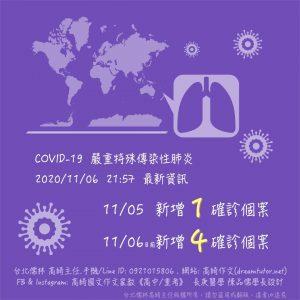 COVID-19 2020/11/6 更新最新資訊