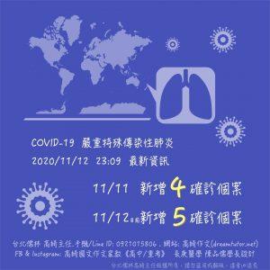 COVID-19 2020/11/12 更新最新資訊
