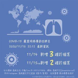 COVID-19 2020/11/15 更新最新資訊