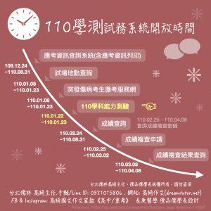 110學測試務系統開放時間與考試日程表