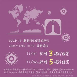 COVID-19 2020/11/2 更新最新資訊