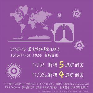 COVID-19 2020/11/3 更新最新資訊