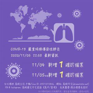 COVID-19 2020/11/5 更新最新資訊