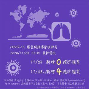 COVID-19 2020/11/8 更新最新資訊